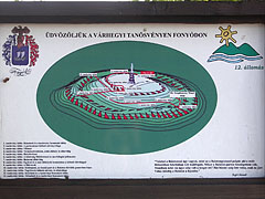 The board of the Várhegy Educational Trail - Fonyód, هنغاريا